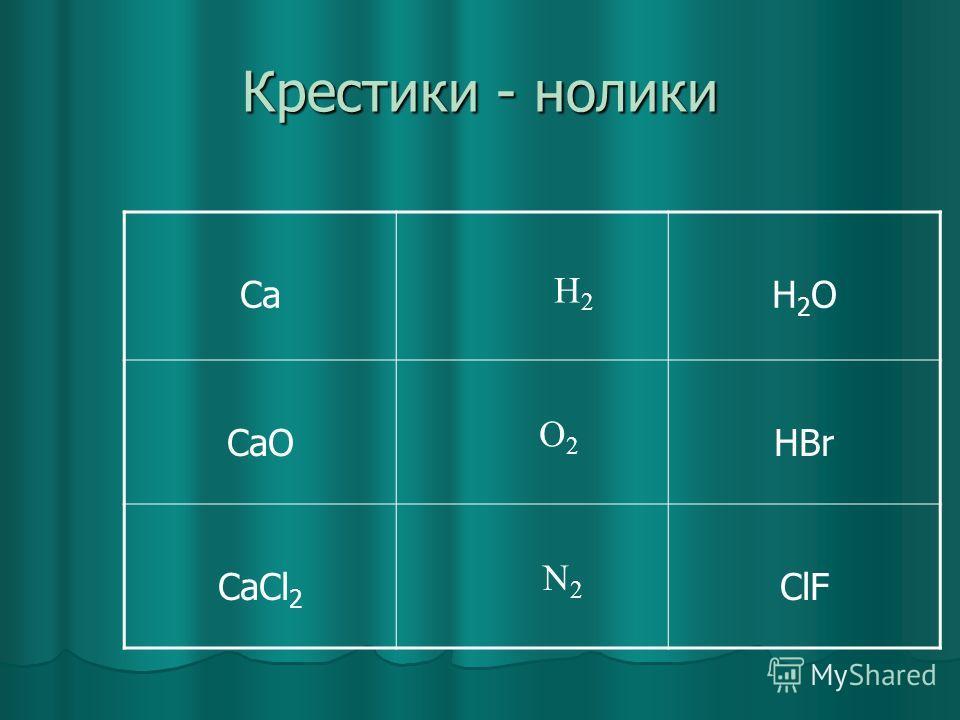Крестики - нолики CaH2OH2O CaOHBr CaCl 2 ClF Н 2 О 2 N 2