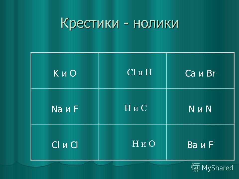 Крестики - нолики K и OCa и Br Na и FN и N Cl и ClBa и F Cl и H H и C H и O