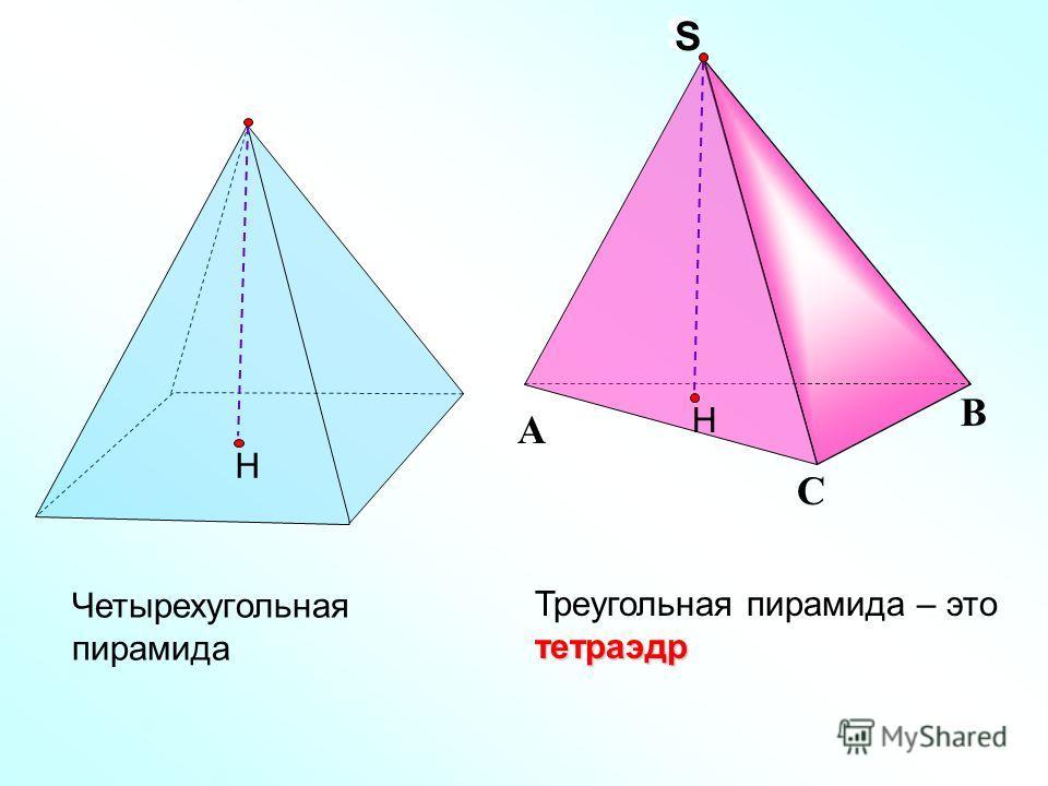 Треугольная пирамида – этотетраэдр С А В S S Четырехугольная пирамида Н Н