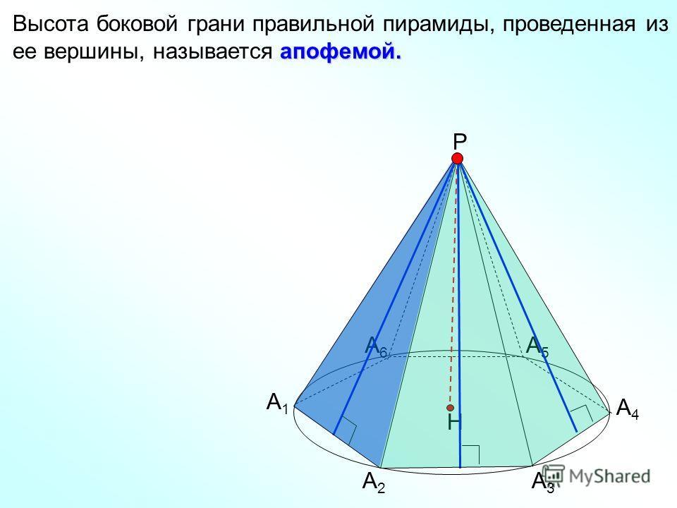 апофемой. Высота боковой грани правильной пирамиды, проведенная из ее вершины, называется апофемой. Н А1А1 А2А2 А3А3 А4А4 А5А5 А6А6 Р