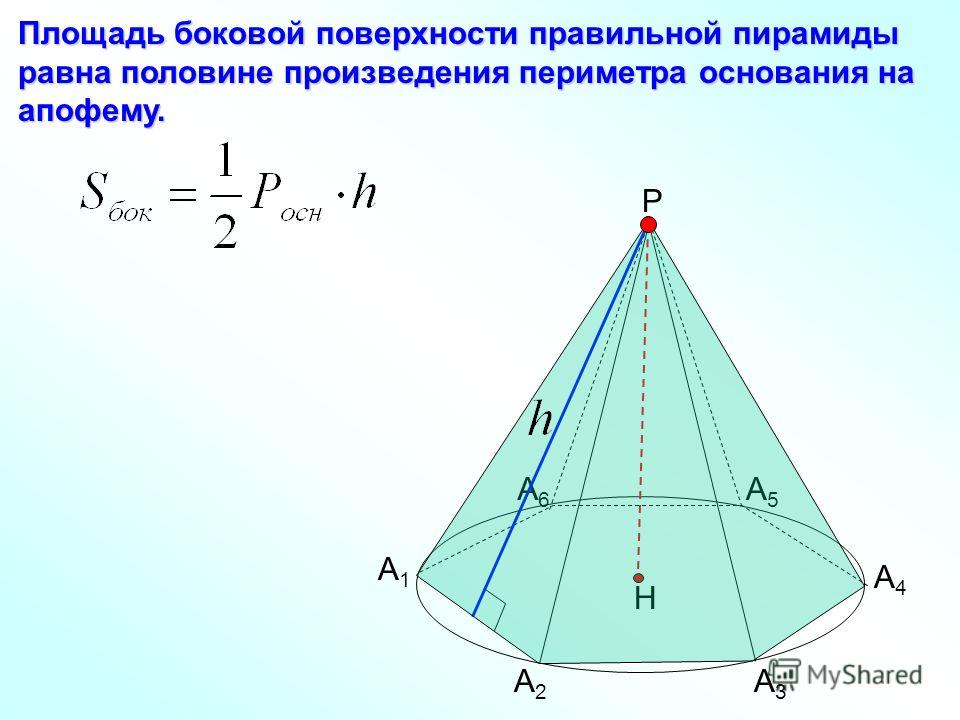 Площадь боковой поверхности правильной пирамиды равна половине произведения периметра основания на апофему. Н А1А1 А2А2 А3А3 А4А4 А5А5 А6А6 Р