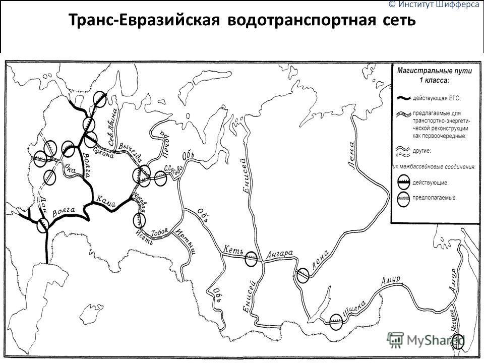 © Институт Шифферса Транс-Евразийская водотранспортная сеть
