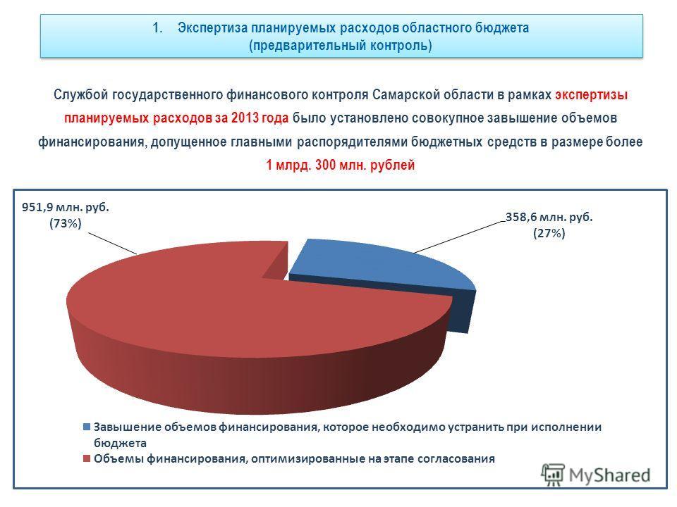 Службой государственного финансового контроля Самарской области в рамках экспертизы планируемых расходов за 2013 года было установлено совокупное завышение объемов финансирования, допущенное главными распорядителями бюджетных средств в размере более