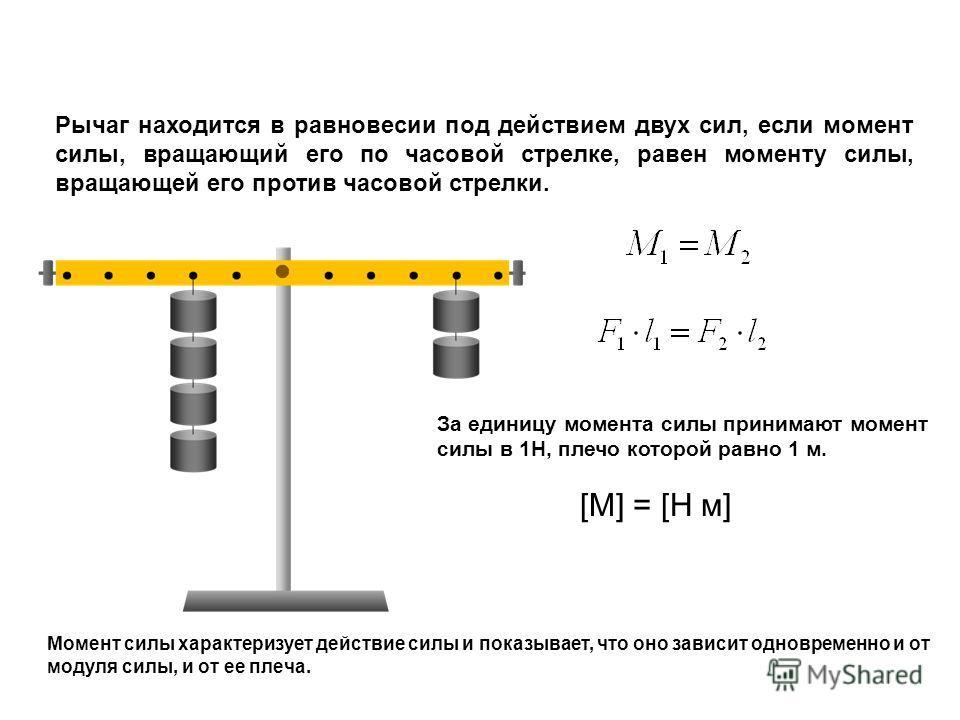 Рычаг находится в равновесии под действием двух сил, если момент силы, вращающий его по часовой стрелке, равен моменту силы, вращающей его против часовой стрелки. За единицу момента силы принимают момент силы в 1Н, плечо которой равно 1 м. [М] = [Н м