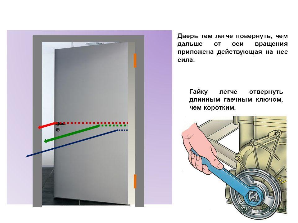 Дверь тем легче повернуть, чем дальше от оси вращения приложена действующая на нее сила. Гайку легче отвернуть длинным гаечным ключом, чем коротким.