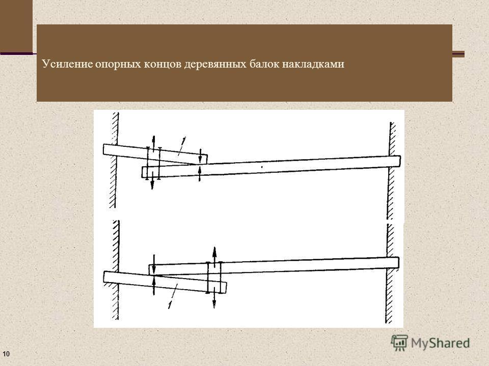 10 Усиление опорных концов деревянных балок накладками