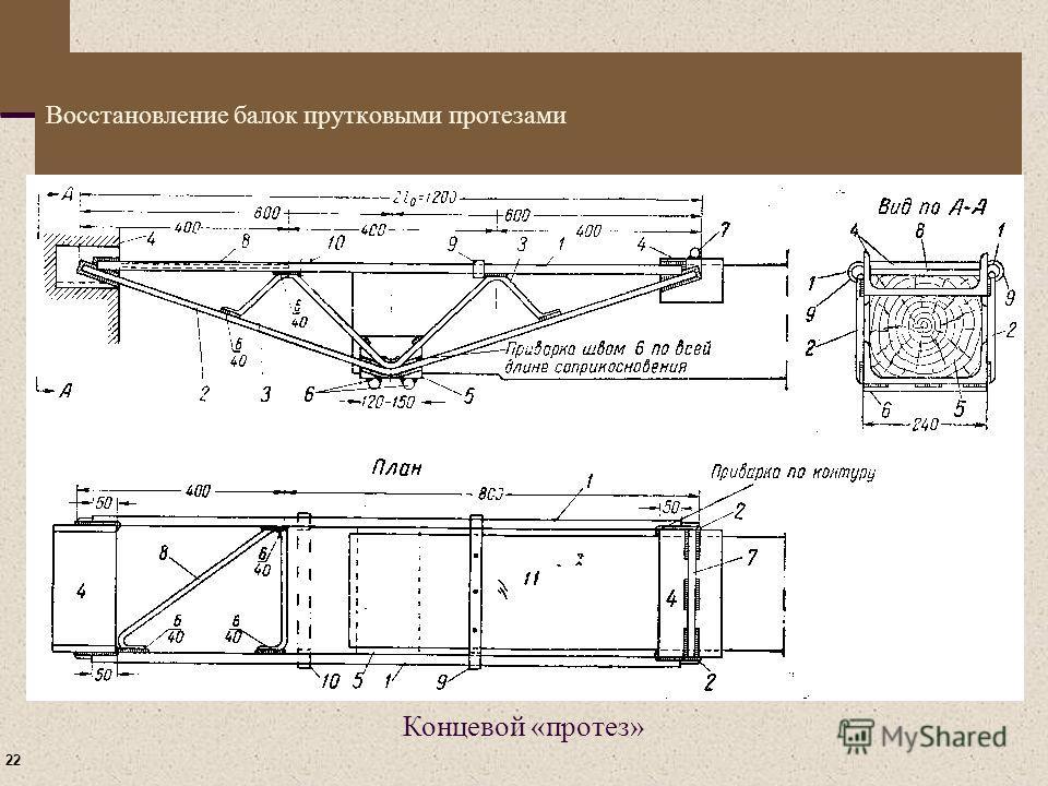 22 Восстановление балок прутковыми протезами Концевой «протез»