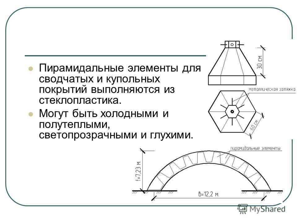 Пирамидальные элементы для сводчатых и купольных покрытий выполняются из стеклопластика. Могут быть холодными и полутеплыми, светопрозрачными и глухими.