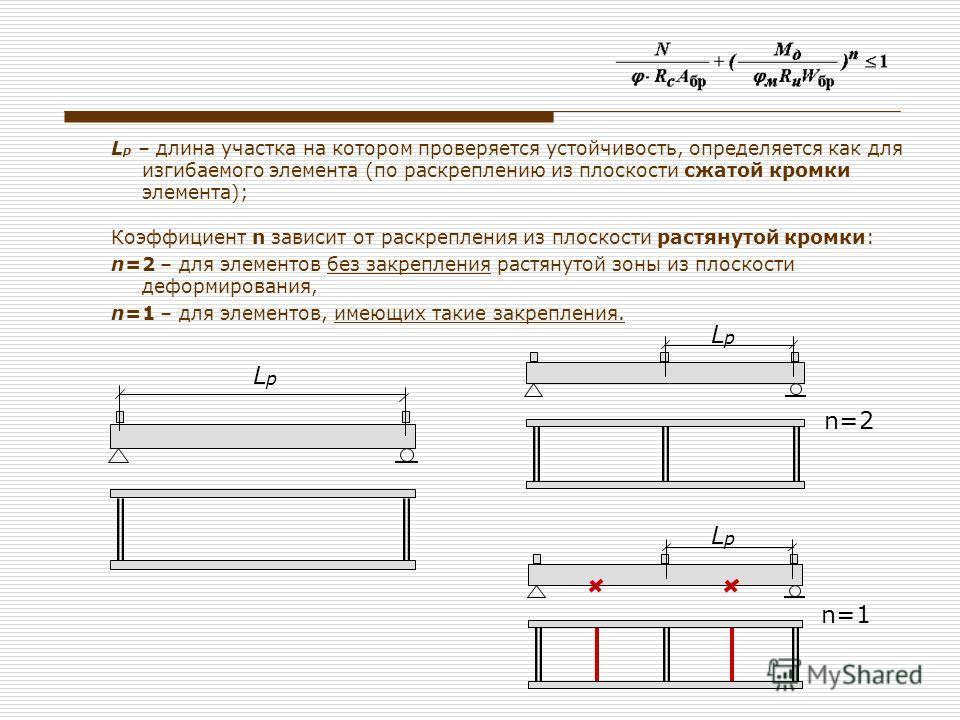 L р – длина участка на котором проверяется устойчивость, определяется как для изгибаемого элемента (по раскреплению из плоскости сжатой кромки элемента); Коэффициент n зависит от раскрепления из плоскости растянутой кромки: n=2 – для элементов без за