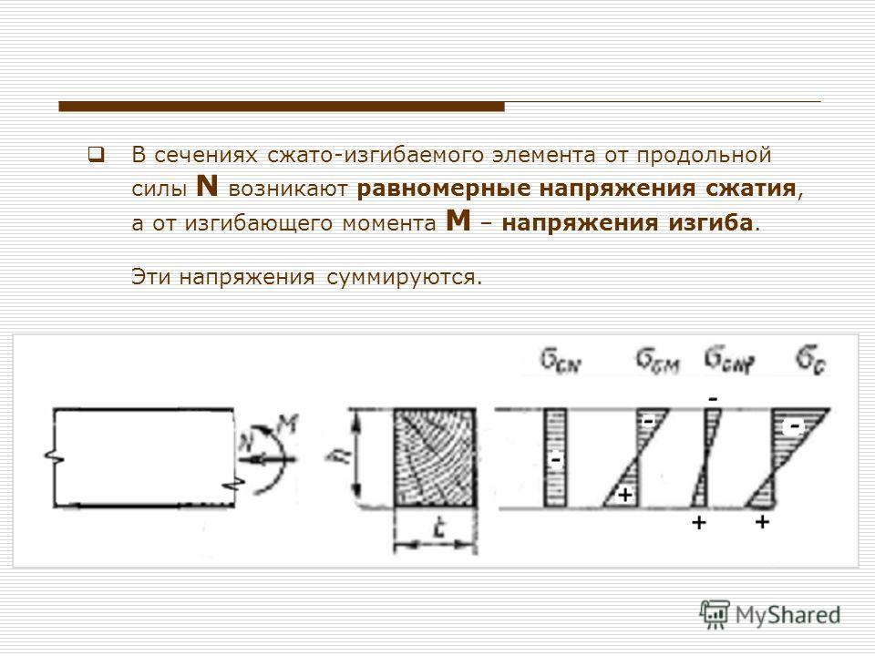 В сечениях сжато-изгибаемого элемента от продольной силы N возникают равномерные напряжения сжатия, а от изгибающего момента М – напряжения изгиба. Эти напряжения суммируются.