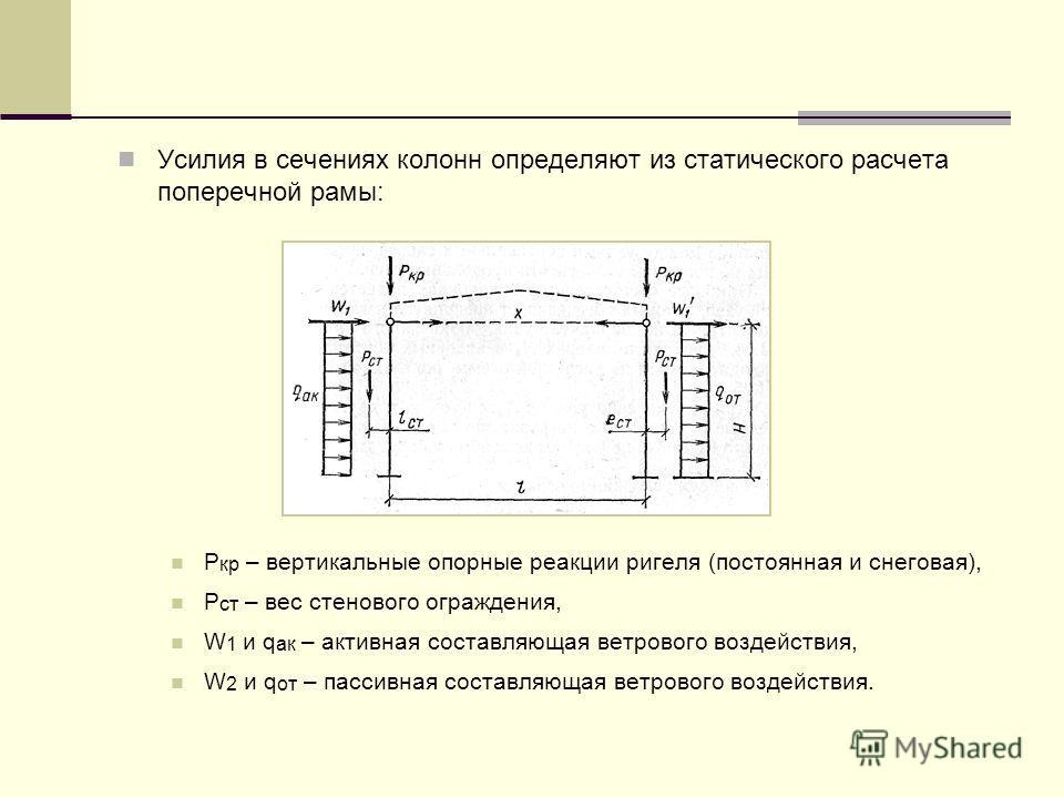 Усилия в сечениях колонн определяют из статического расчета поперечной рамы: Р кр – вертикальные опорные реакции ригеля (постоянная и снеговая), Р ст – вес стенового ограждения, W 1 и q ак – активная составляющая ветрового воздействия, W 2 и q от – п