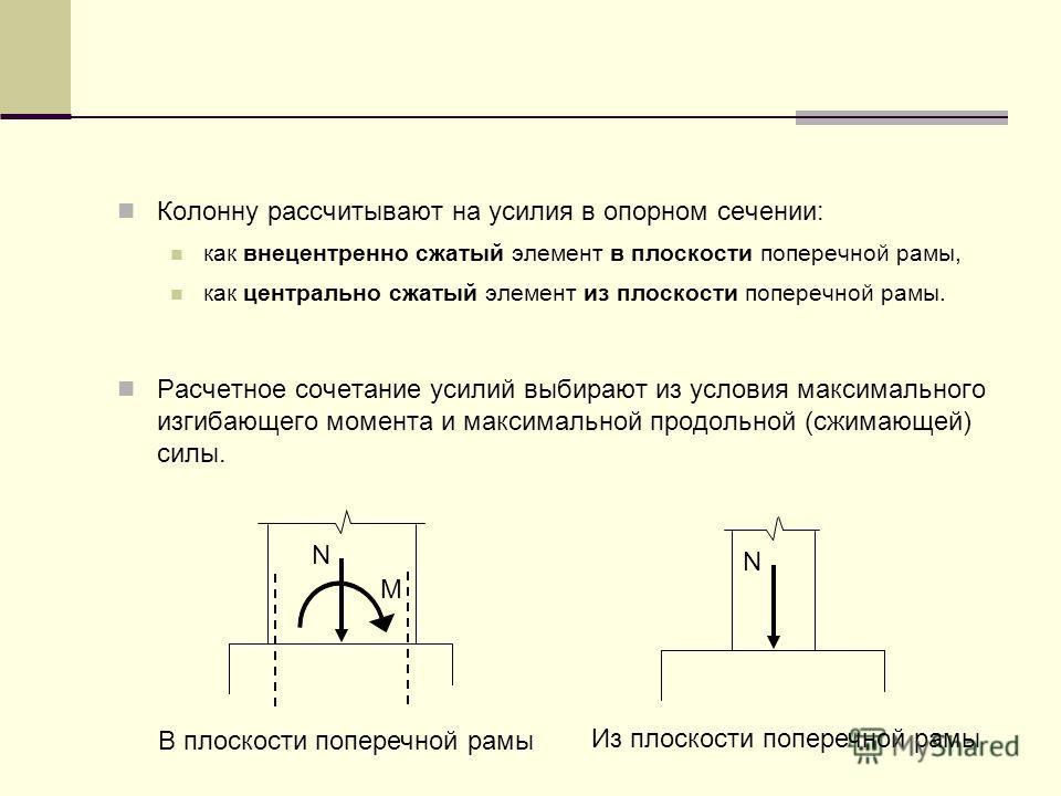 Колонну рассчитывают на усилия в опорном сечении: как внецентренно сжатый элемент в плоскости поперечной рамы, как центрально сжатый элемент из плоскости поперечной рамы. Расчетное сочетание усилий выбирают из условия максимального изгибающего момент