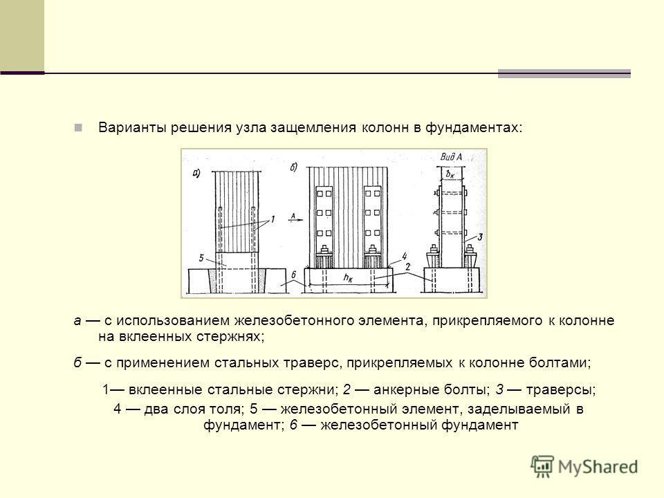 Варианты решения узла защемления колонн в фундаментах: а с использованием железобетонного элемента, прикрепляемого к колонне на вклеенных стержнях; б с применением стальных траверс, прикрепляемых к колонне болтами; 1 вклеенные стальные стержни; 2 анк