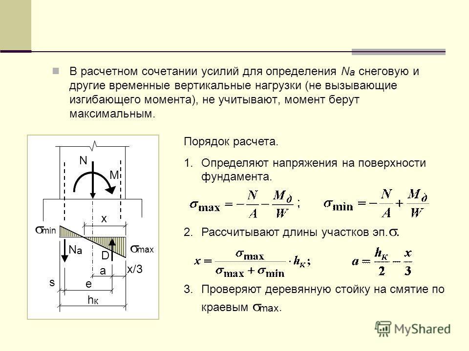 В расчетном сочетании усилий для определения N a снеговую и другие временные вертикальные нагрузки (не вызывающие изгибающего момента), не учитывают, момент берут максимальным. N M х NаNа D s e a hкhк х/3 max min Порядок расчета. 1.Определяют напряже