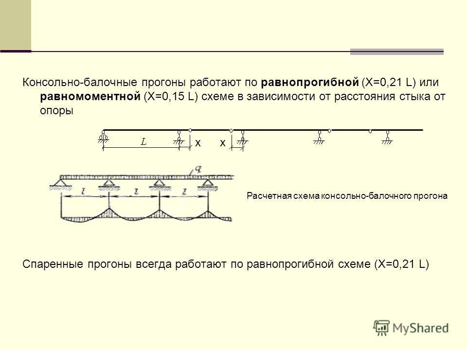 Консольно-балочные прогоны работают по равнопрогибной (Х=0,21 L) или равномоментной (Х=0,15 L) схеме в зависимости от расстояния стыка от опоры Спаренные прогоны всегда работают по равнопрогибной схеме (Х=0,21 L) Расчетная схема консольно-балочного п