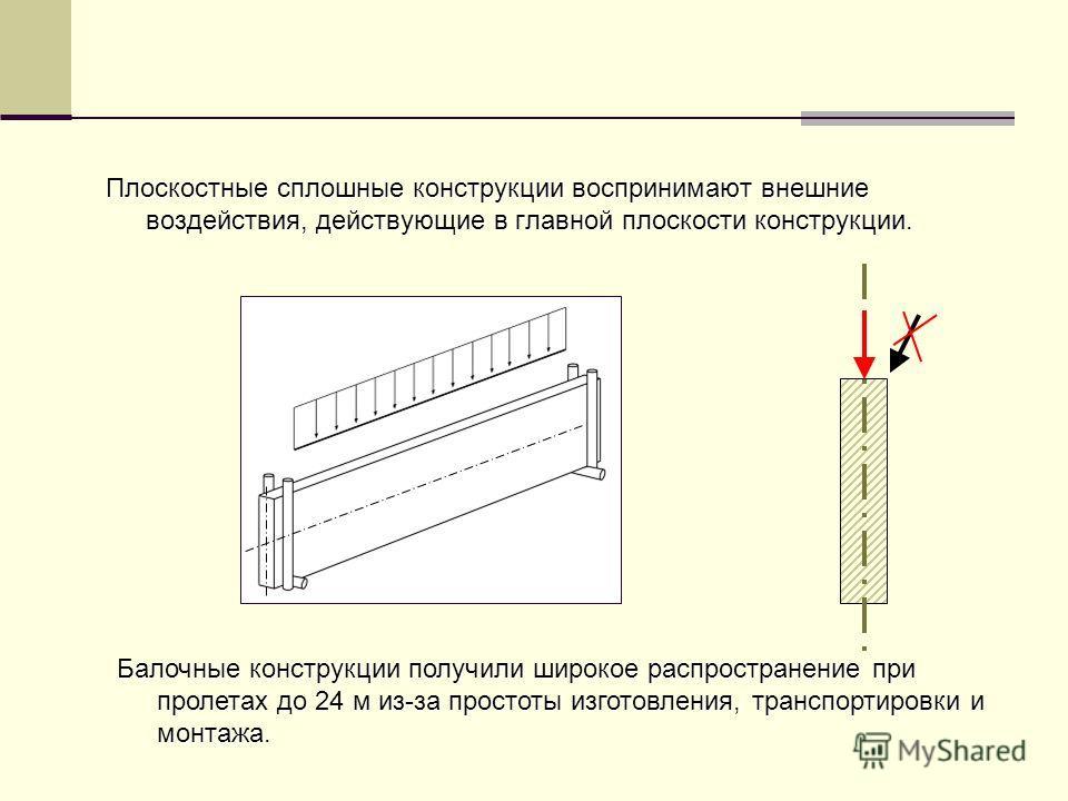Плоскостные сплошные конструкции воспринимают внешние воздействия, действующие в главной плоскости конструкции. Балочные конструкции получили широкое распространение при пролетах до 24 м из-за простоты изготовления, транспортировки и монтажа.