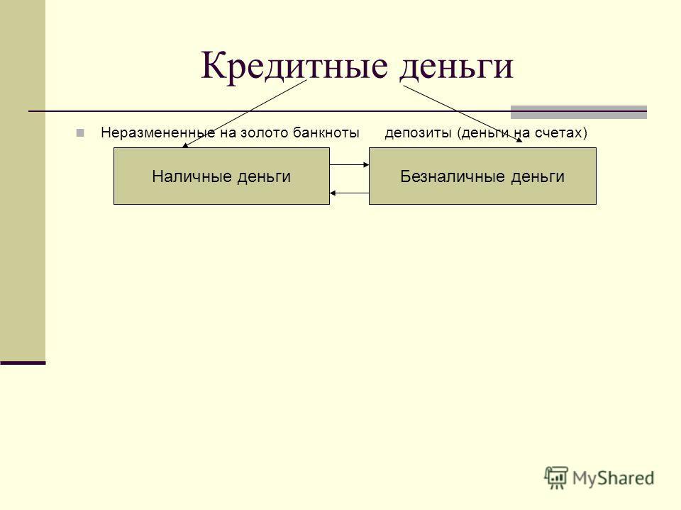 Кредитные деньги Неразмененные на золото банкноты депозиты (деньги на счетах) Наличные деньгиБезналичные деньги
