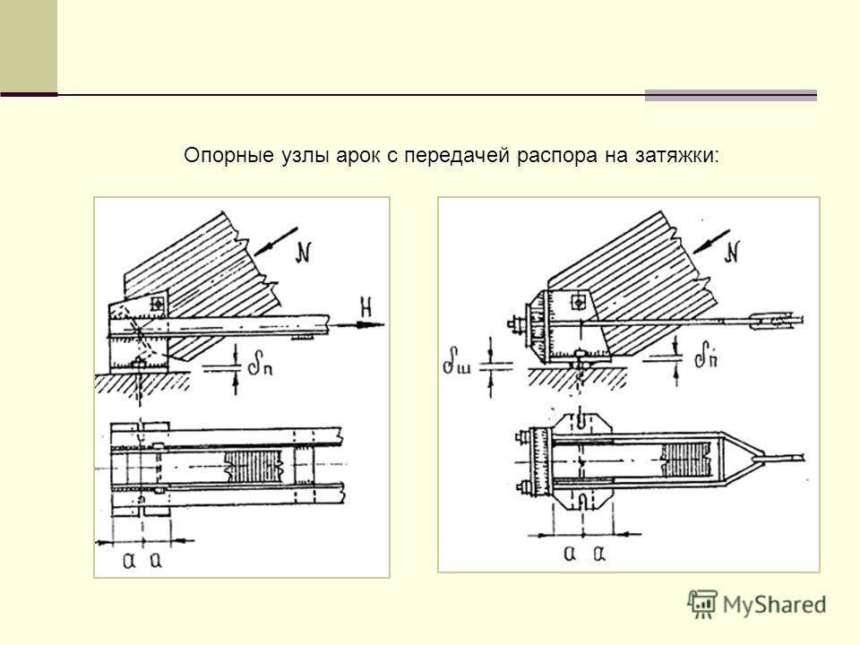 Опорные узлы арок с передачей распора на затяжки: