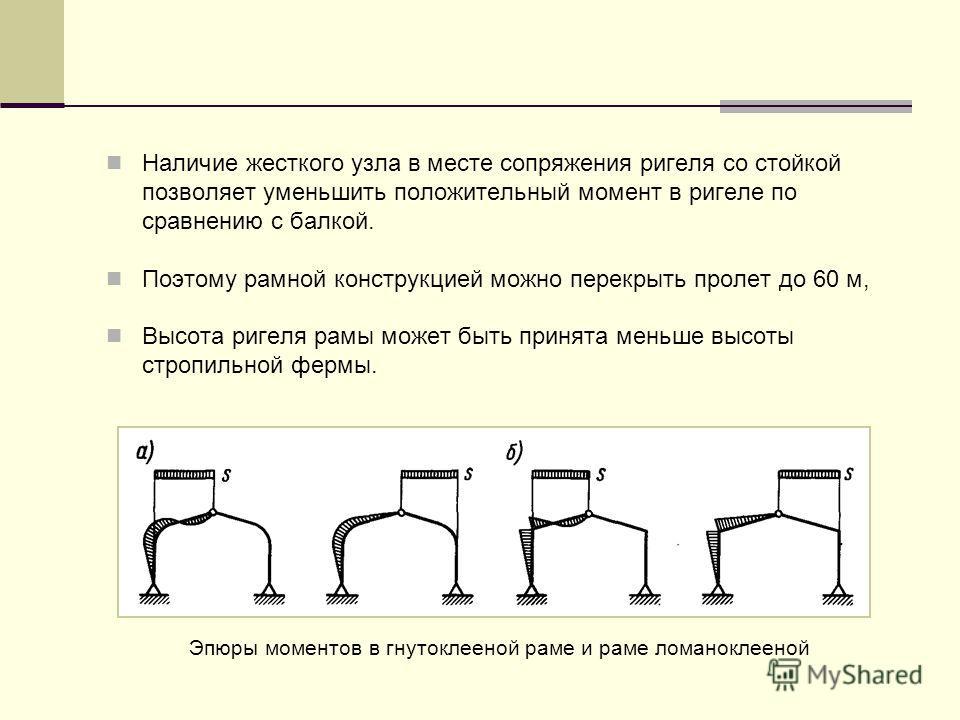 Наличие жесткого узла в месте сопряжения ригеля со стойкой позволяет уменьшить положительный момент в ригеле по сравнению с балкой. Поэтому рамной конструкцией можно перекрыть пролет до 60 м, Высота ригеля рамы может быть принята меньше высоты стропи