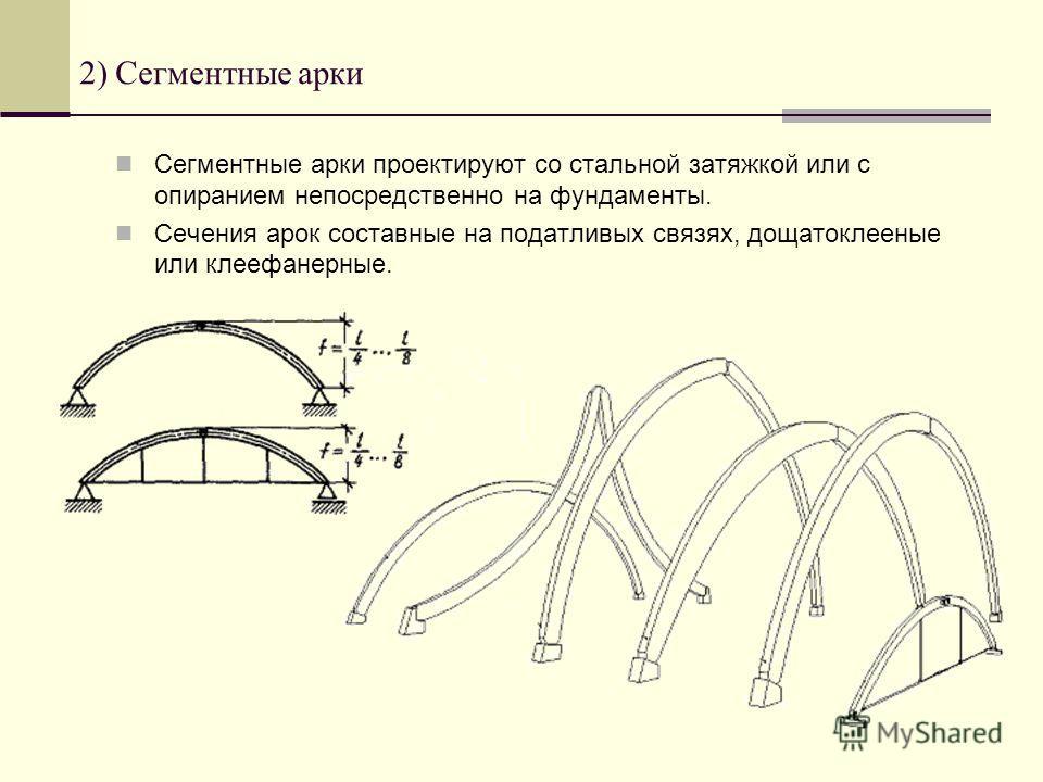 2) Сегментные арки Сегментные арки проектируют со стальной затяжкой или с опиранием непосредственно на фундаменты. Сечения арок составные на податливых связях, дощатоклееные или клеефанерные.