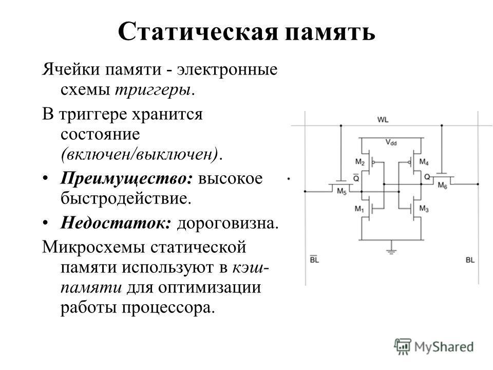 Статическая память Ячейки памяти - электронные схемы триггеры. В триггере хранится состояние (включен/выключен). Преимущество: высокое быстродействие. Недостаток: дороговизна. Микросхемы статической памяти используют в кэш- памяти для оптимизации раб