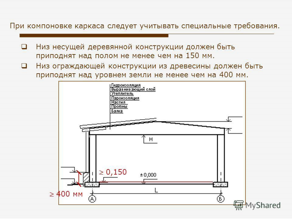 При компоновке каркаса следует учитывать специальные требования. Низ несущей деревянной конструкции должен быть приподнят над полом не менее чем на 150 мм. Низ ограждающей конструкции из древесины должен быть приподнят над уровнем земли не менее чем