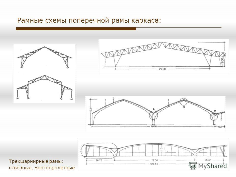 Рамные схемы поперечной рамы каркаса: Трехшарнирные рамы: сквозные, многопролетные