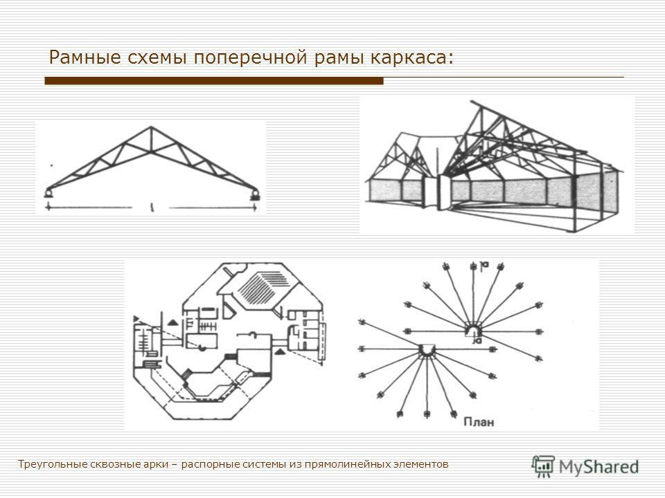 Рамные схемы поперечной рамы каркаса: Треугольные сквозные арки – распорные системы из прямолинейных элементов