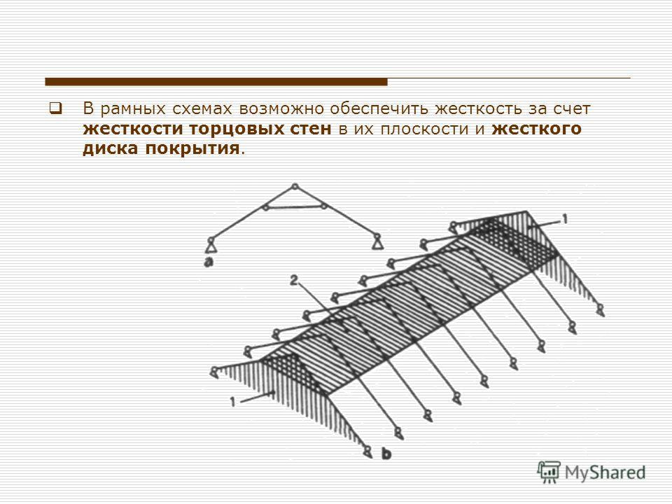В рамных схемах возможно обеспечить жесткость за счет жесткости торцовых стен в их плоскости и жесткого диска покрытия.