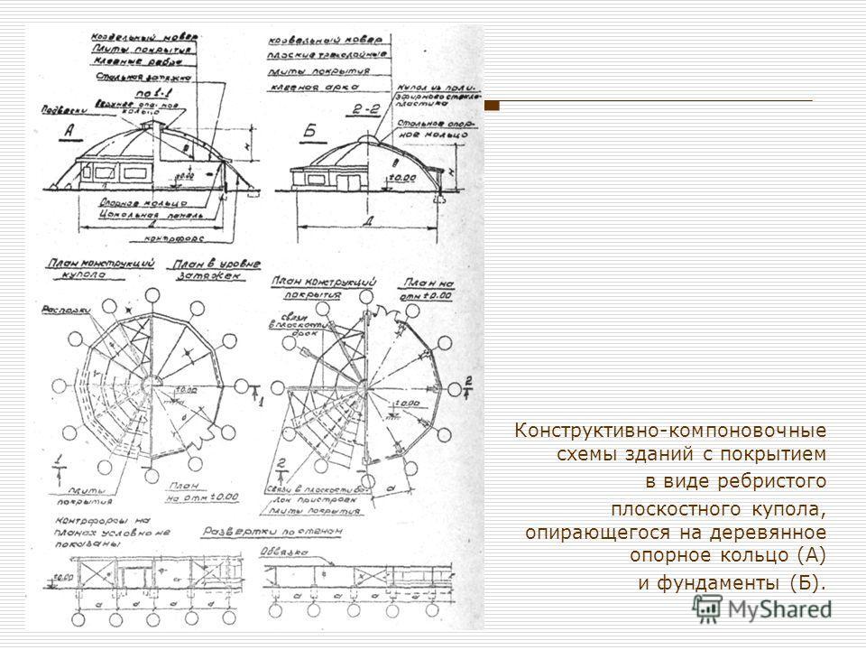 Конструктивно-компоновочные схемы зданий с покрытием в виде ребристого плоскостного купола, опирающегося на деревянное опорное кольцо (А) и фундаменты (Б).