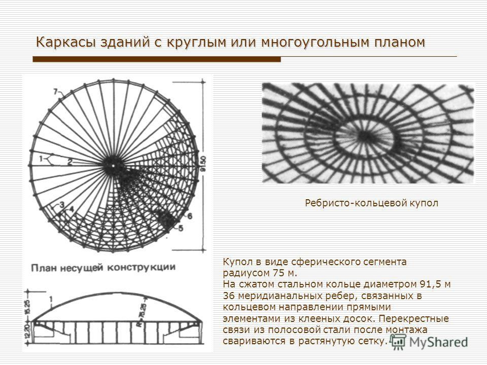 Каркасы зданий с круглым или многоугольным планом Купол в виде сферического сегмента радиусом 75 м. На сжатом стальном кольце диаметром 91,5 м 36 меридианальных ребер, связанных в кольцевом направлении прямыми элементами из клееных досок. Перекрестны