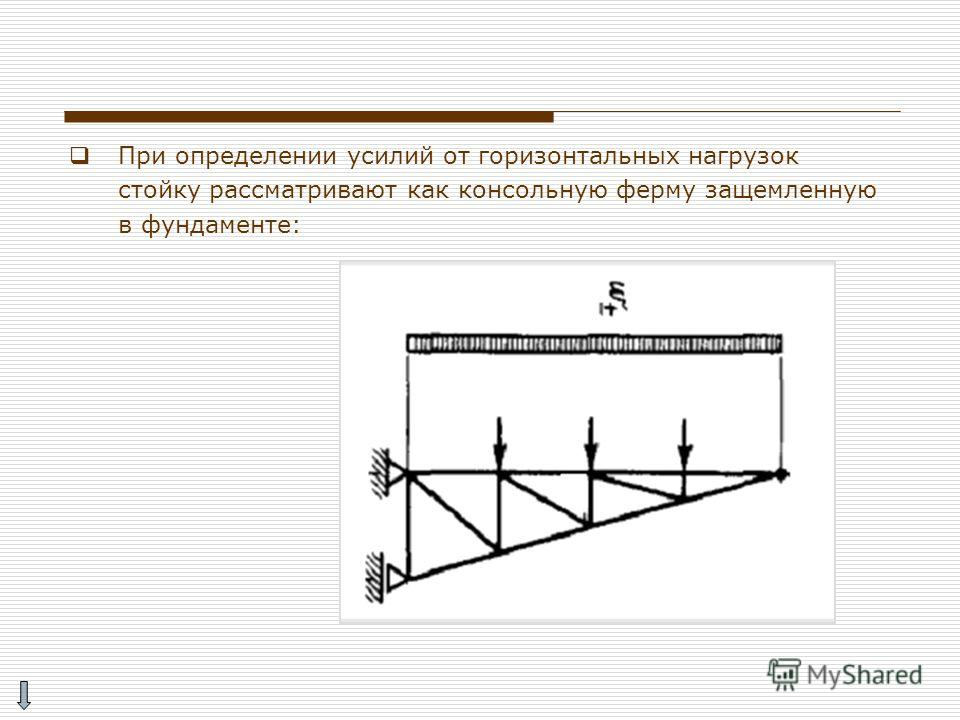 При определении усилий от горизонтальных нагрузок стойку рассматривают как консольную ферму защемленную в фундаменте: