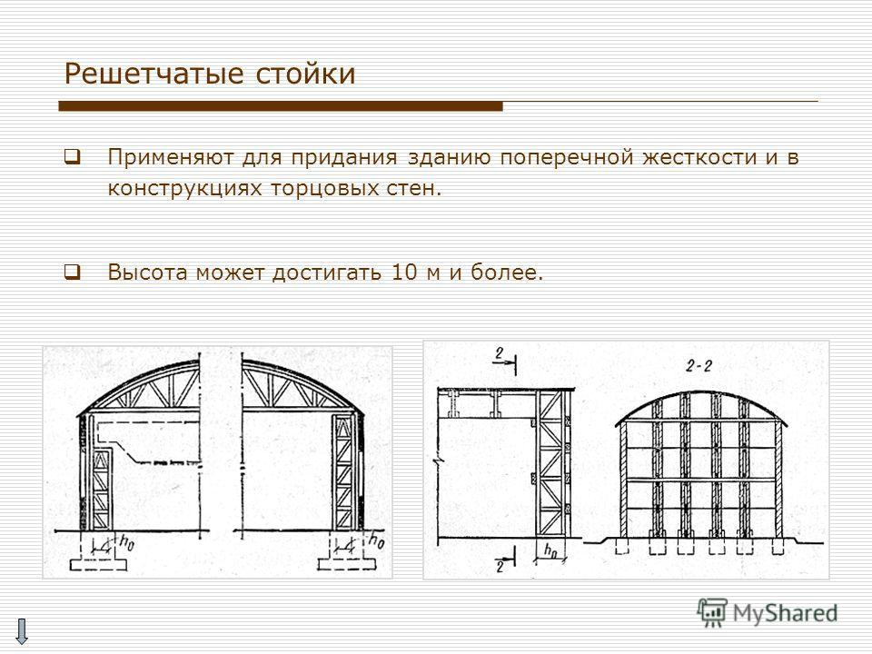 Решетчатые стойки Применяют для придания зданию поперечной жесткости и в конструкциях торцовых стен. Высота может достигать 10 м и более.