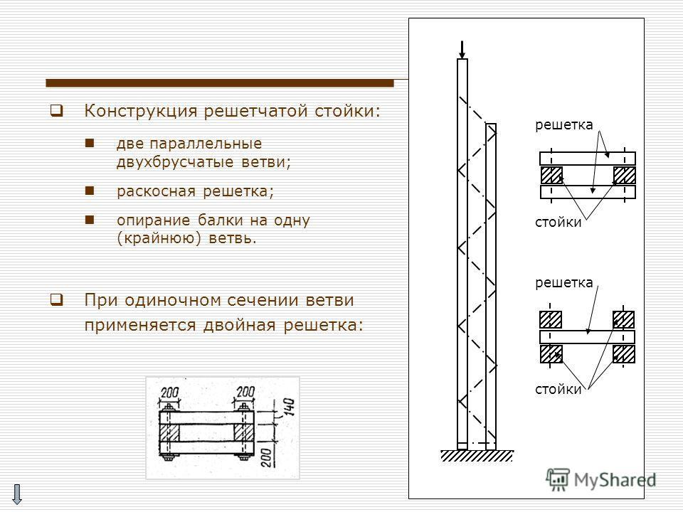 Конструкция решетчатой стойки: две параллельные двухбрусчатые ветви; раскосная решетка; опирание балки на одну (крайнюю) ветвь. При одиночном сечении ветви применяется двойная решетка: решетка стойки решетка стойки