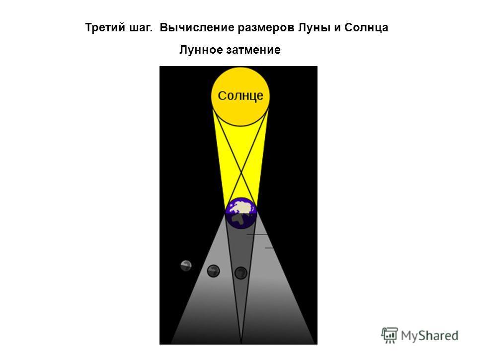 Третий шаг. Вычисление размеров Луны и Солнца Лунное затмение