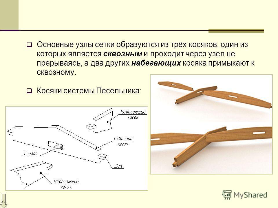 28 Основные узлы сетки образуются из трёх косяков, один из которых является сквозным и проходит через узел не прерываясь, а два других набегающих косяка примыкают к сквозному. Косяки системы Песельника: