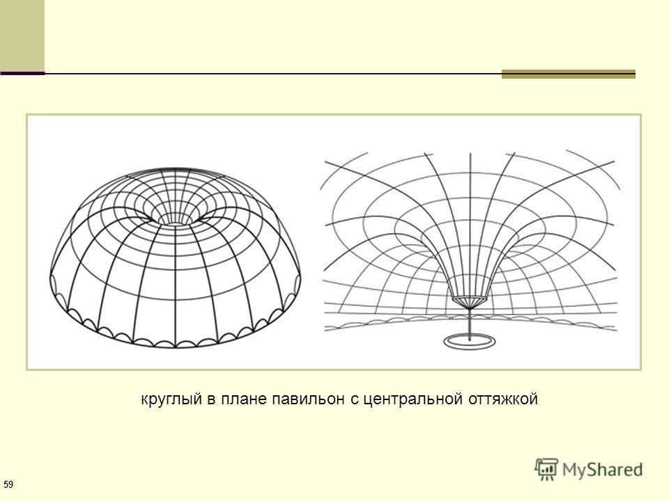 59 круглый в плане павильон с центральной оттяжкой