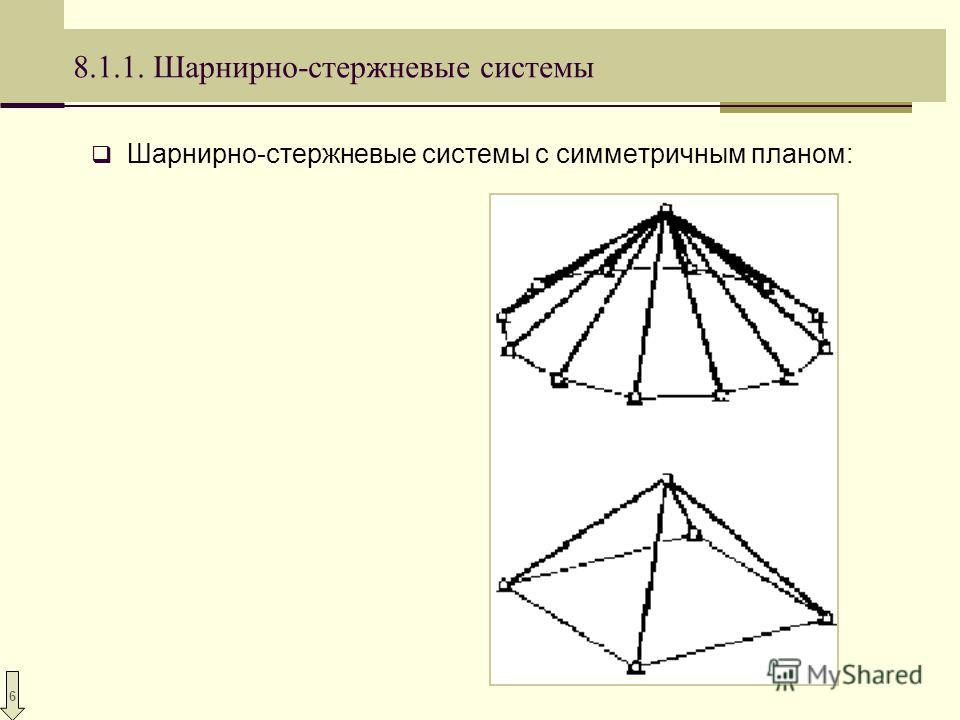 6 8.1.1. Шарнирно-стержневые системы Шарнирно-стержневые системы с симметричным планом: