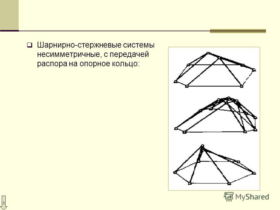 8 Шарнирно-стержневые системы несимметричные, с передачей распора на опорное кольцо: