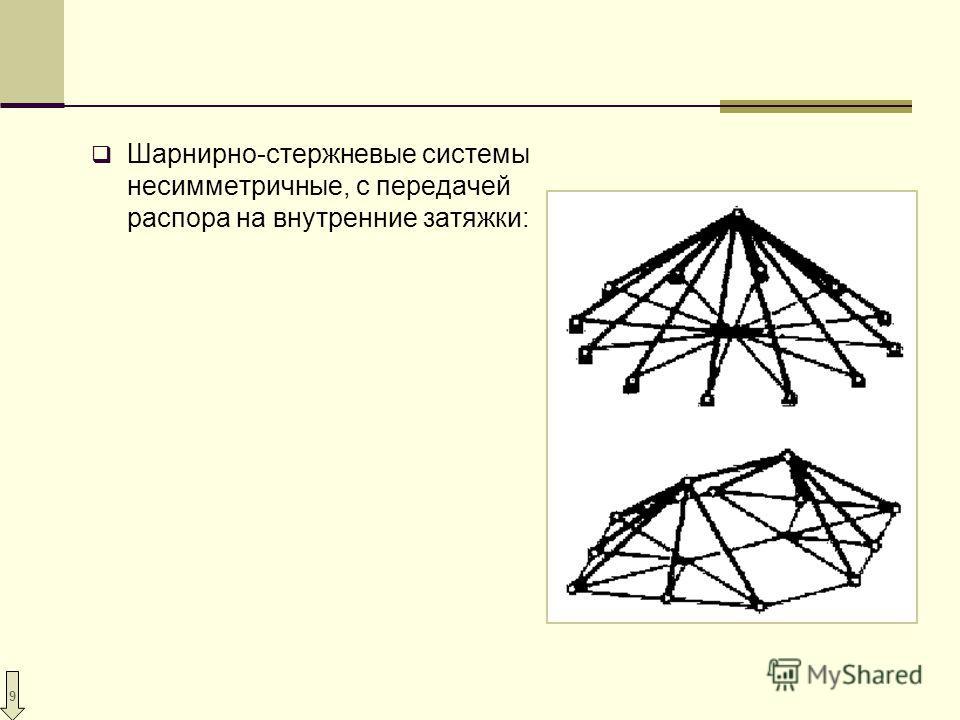 9 Шарнирно-стержневые системы несимметричные, с передачей распора на внутренние затяжки: