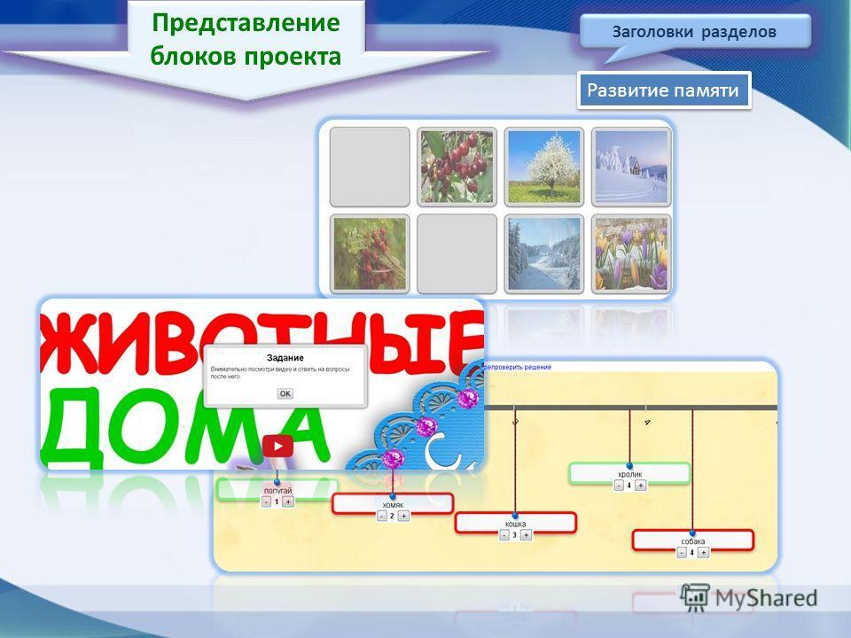 Представление блоков проекта Заголовки разделов Развитие памяти