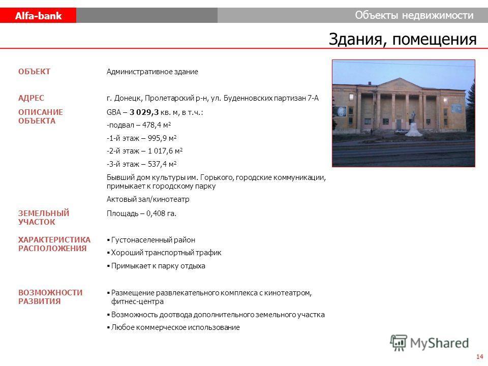 Alfa-bank 14 Здания, помещения ОБЪЕКТАдминистративное здание АДРЕСг. Донецк, Пролетарский р-н, ул. Буденновских партизан 7-А ОПИСАНИЕ ОБЪЕКТА GBA – 3 029,3 кв. м, в т.ч.: -подвал – 478,4 м 2 -1-й этаж – 995,9 м 2 -2-й этаж – 1 017,6 м 2 -3-й этаж – 5