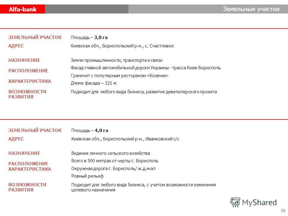 Alfa-bank 23 Земельные участки ЗЕМЕЛЬНЫЙ УЧАСТОКПлощадь – 3,0 га АДРЕСКиевская обл., Бориспольский р-н., с. Счастливое НАЗНАЧЕНИЕ РАСПОЛОЖЕНИЕ ХАРАКТЕРИСТИКА Земли промышленности, транспорта и связи Фасад главной автомобильной дороги Украины - трасса
