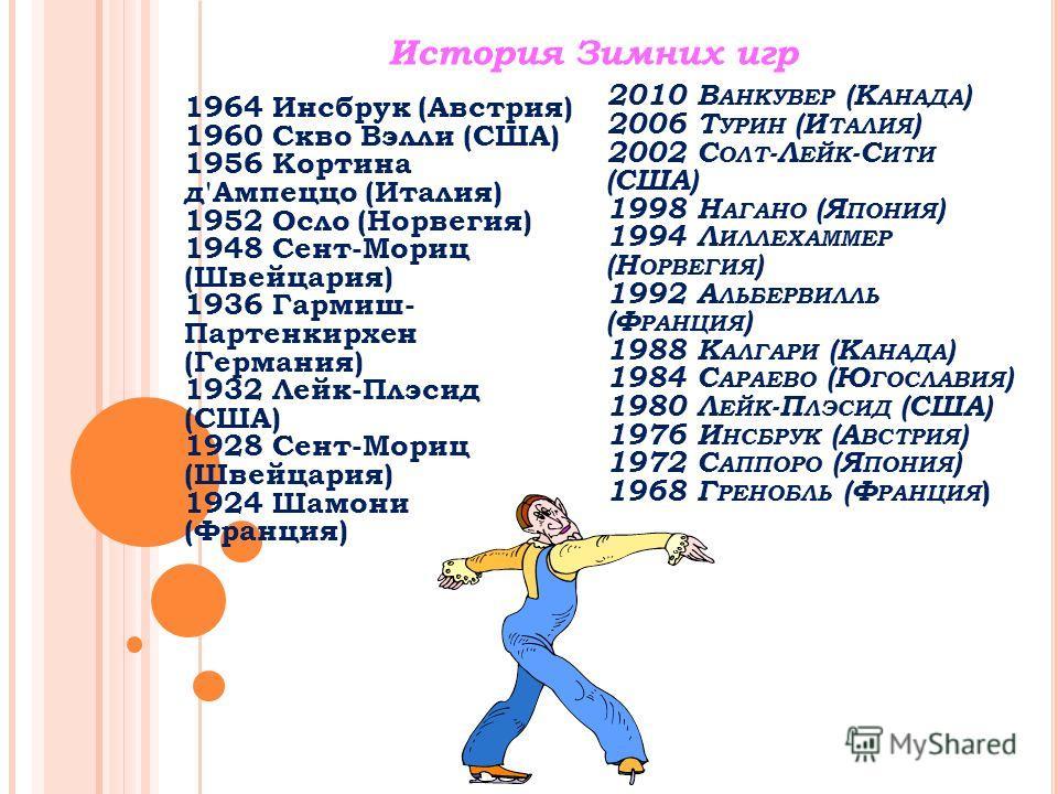 2010 В АНКУВЕР (К АНАДА ) 2006 Т УРИН (И ТАЛИЯ ) 2002 С ОЛТ -Л ЕЙК -С ИТИ (США) 1998 Н АГАНО (Я ПОНИЯ ) 1994 Л ИЛЛЕХАММЕР (Н ОРВЕГИЯ ) 1992 А ЛЬБЕРВИЛЛЬ (Ф РАНЦИЯ ) 1988 К АЛГАРИ (К АНАДА ) 1984 С АРАЕВО (Ю ГОСЛАВИЯ ) 1980 Л ЕЙК -П ЛЭСИД (США) 1976 И
