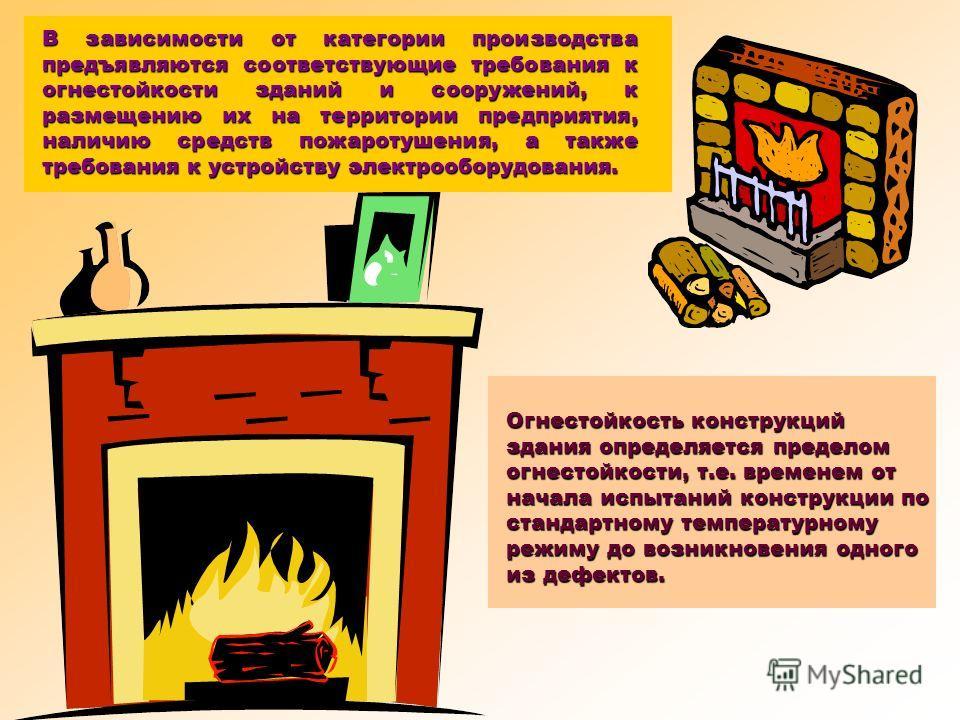 Все производства по пожарной, взрывной и взрывопожарной опасности делят на 6 категорий: А – взрывопожаро- опасные Б – взрывопожароопасные В - пожароопасные Г – негорючие вещества(горячие) Д – негорючие вещества(холодные) Е - взрывоопасные