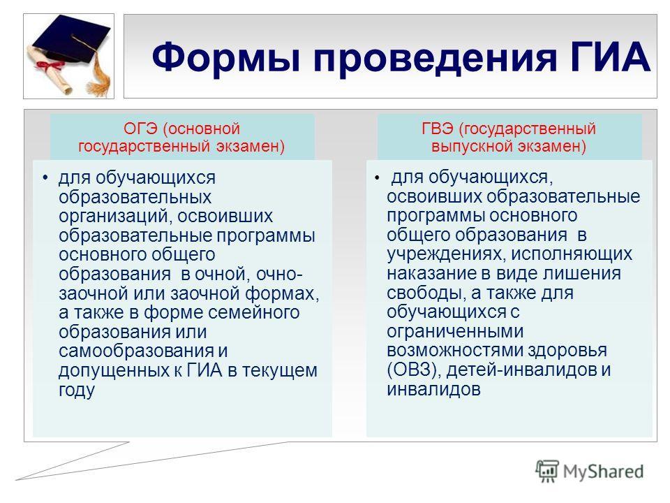 Формы проведения ГИА ОГЭ (основной государственный экзамен) для обучающихся образовательных организаций, освоивших образовательные программы основного общего образования в очной, очно- заочной или заочной формах, а также в форме семейного образования