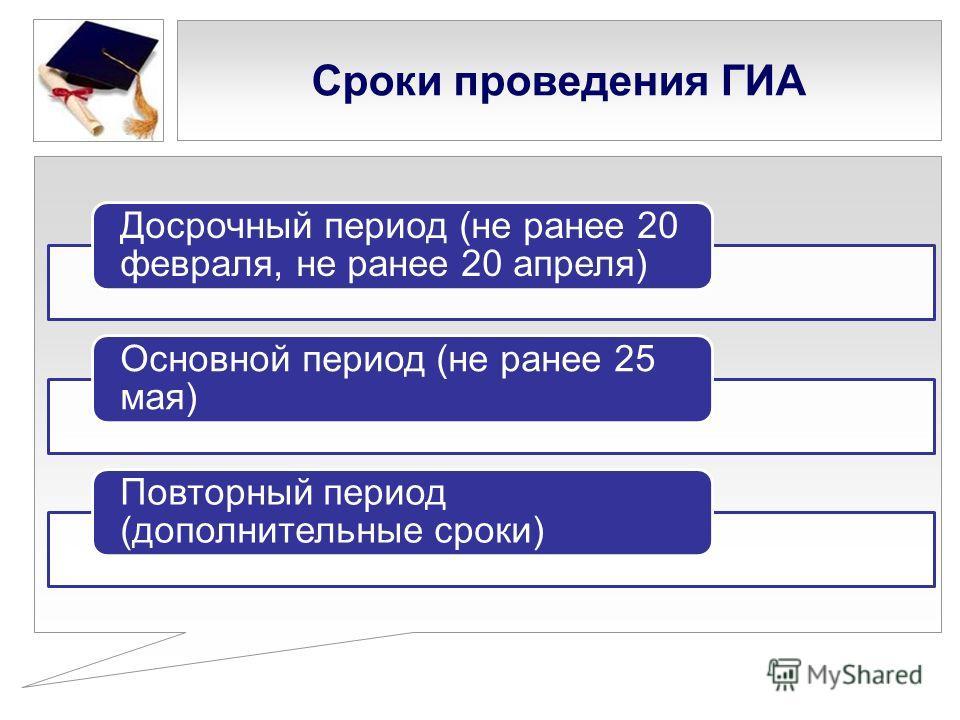 Сроки проведения ГИА Досрочный период (не ранее 20 февраля, не ранее 20 апреля) Основной период (не ранее 25 мая) Повторный период (дополнительные сроки)
