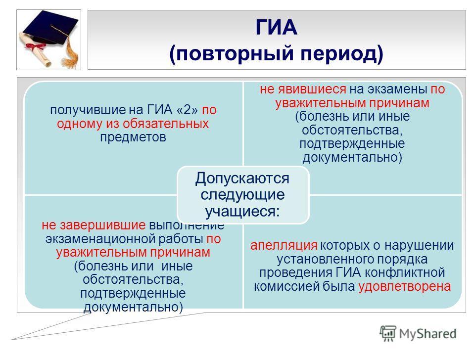 ГИА (повторный период) получившие на ГИА «2» по одному из обязательных предметов не явившиеся на экзамены по уважительным причинам (болезнь или иные обстоятельства, подтвержденные документально) не завершившие выполнение экзаменационной работы по ува