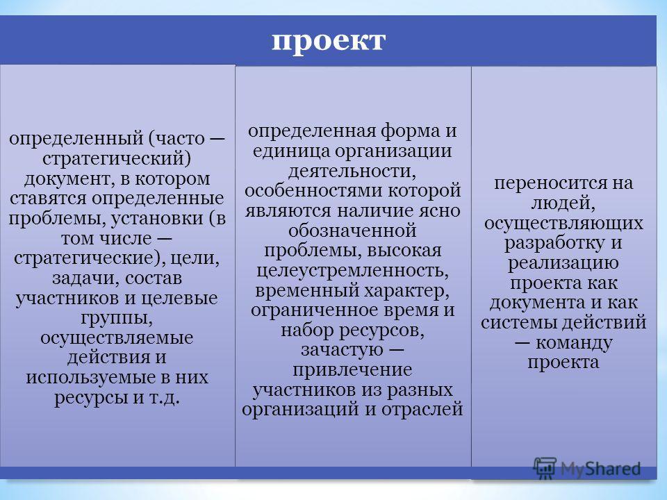 проект определенный (часто стратегический) документ, в котором ставятся определенные проблемы, установки (в том числе стратегические), цели, задачи, состав участников и целевые группы, осуществляемые действия и используемые в них ресурсы и т.д. опред