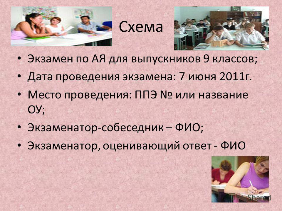 Экзамен по АЯ для выпускников 9 классов; Дата проведения экзамена: 7 июня 2011г. Место проведения: ППЭ или название ОУ; Экзаменатор-собеседник – ФИО; Экзаменатор, оценивающий ответ - ФИО